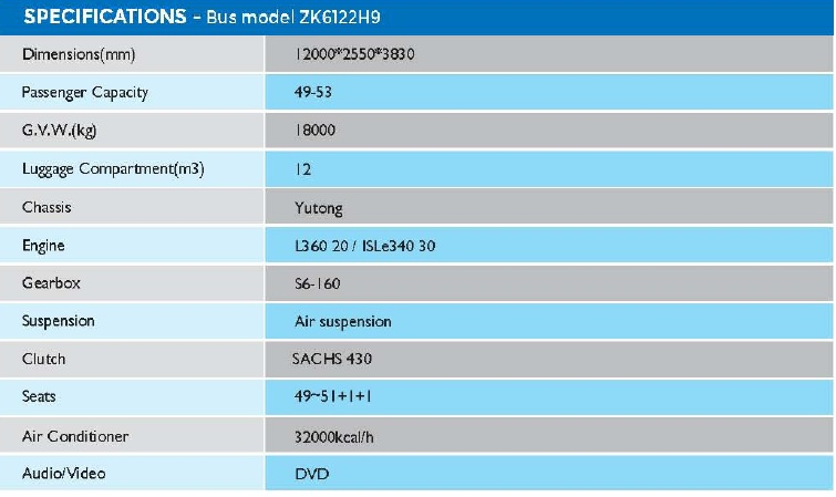 ZK6122H9-config